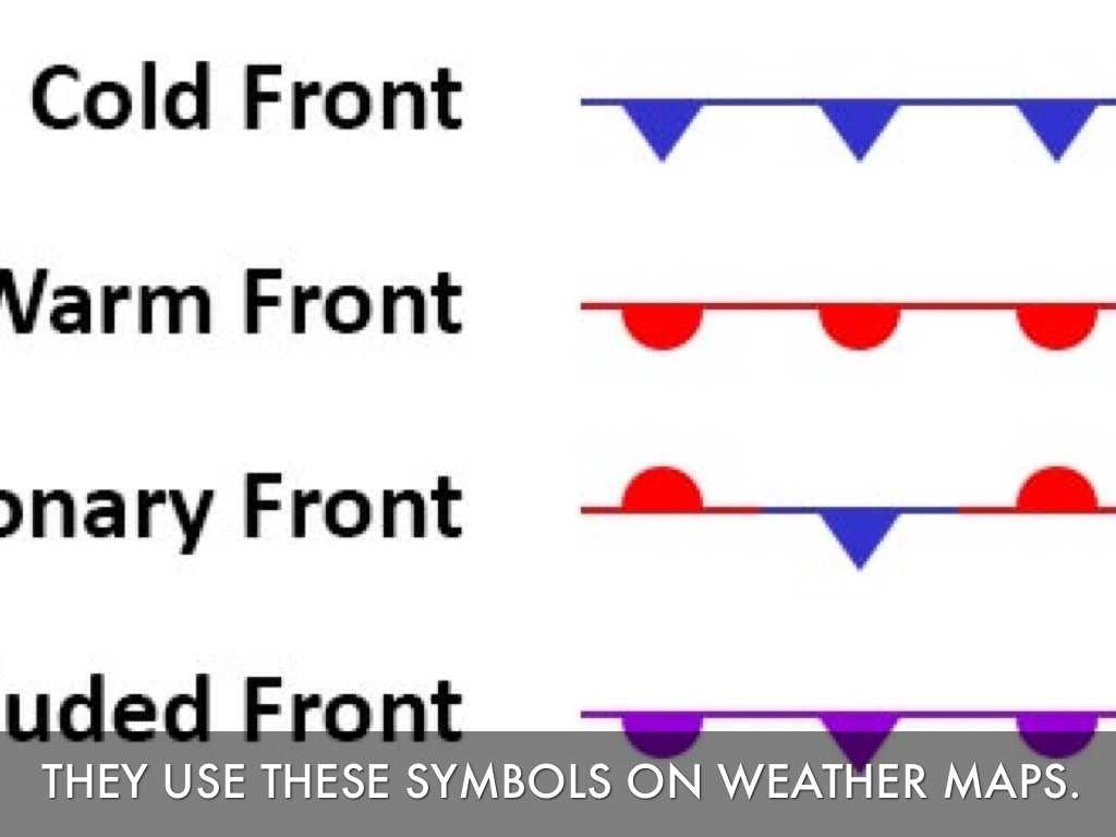 Weather project they use these symbols on weather maps buycottarizona Gallery