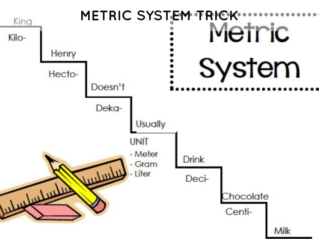 metric system Metric [met´rik] 1 pertaining to measures or measurement 2 having the meter as a basis metric system the system of units of measurement that is based on the meter, gram .