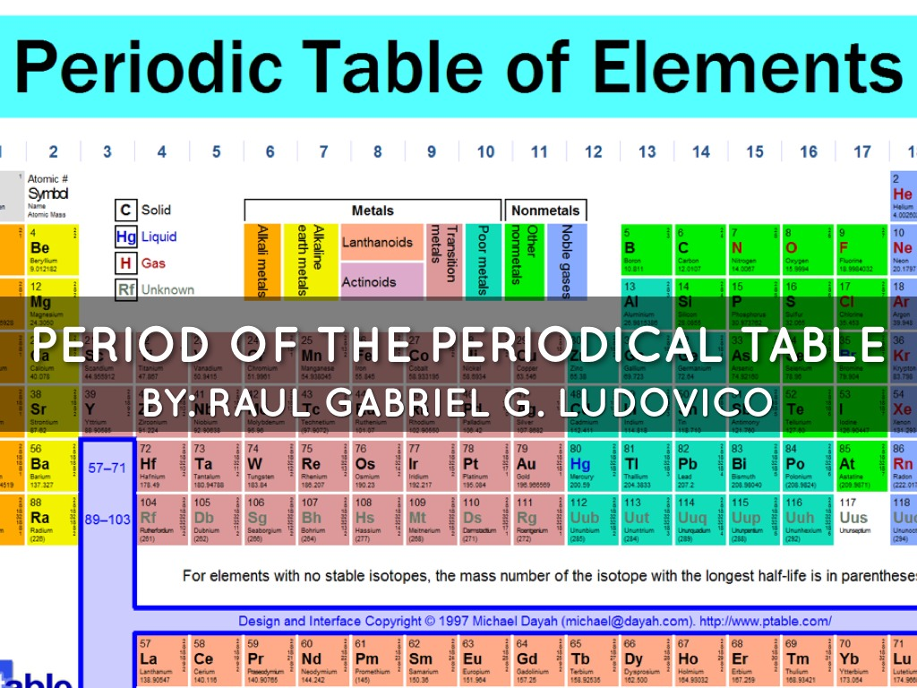 Development of the periodic table of elements by tres slide refer to outline urtaz Images
