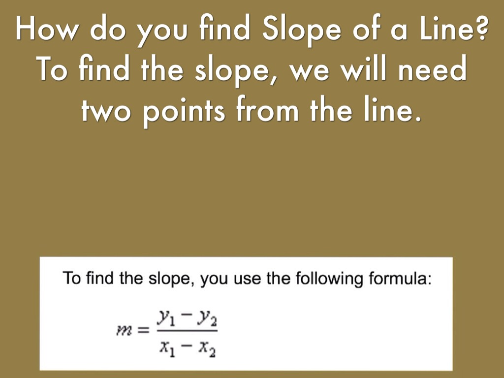 Slope Of A Line Linear Equation By Karlie Der