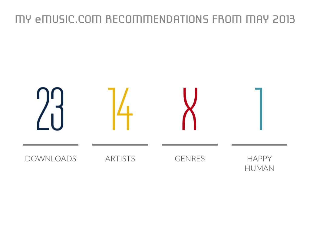 My eMusic.com Recommendations From May