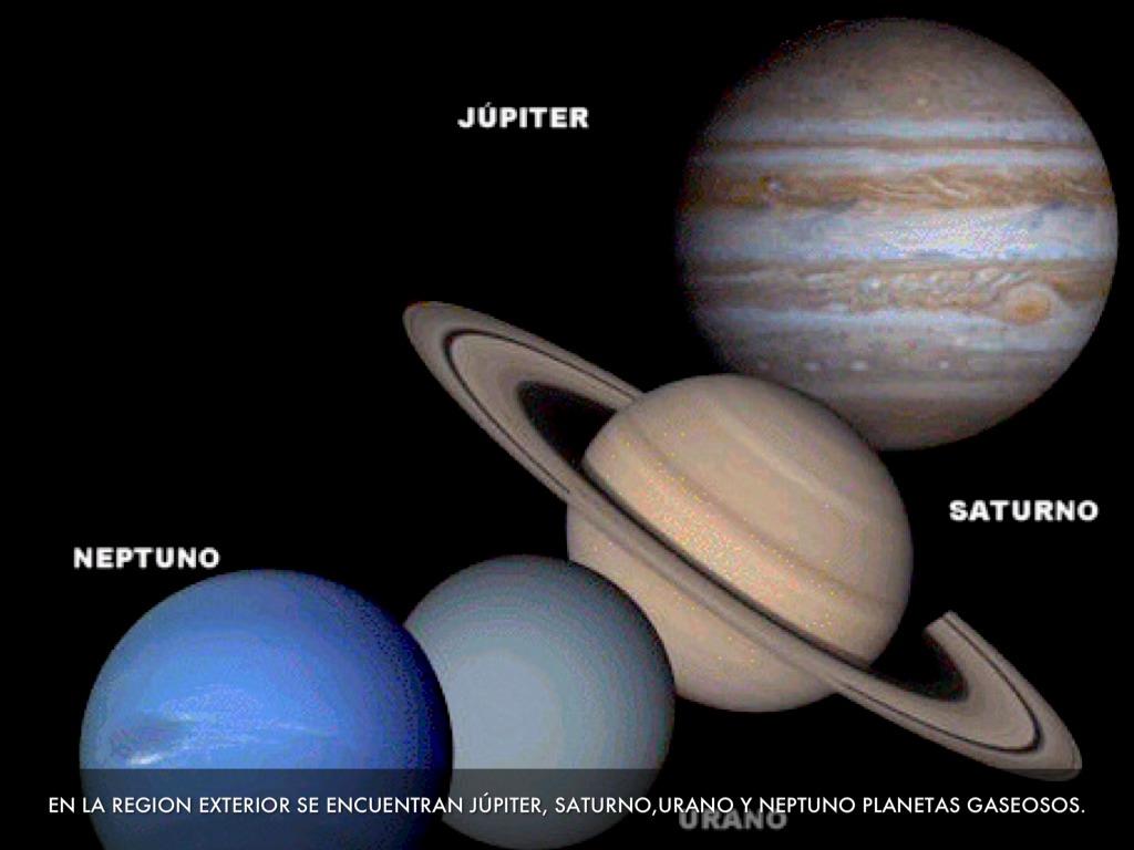 El Sistema Solar By Andrea Sanchez