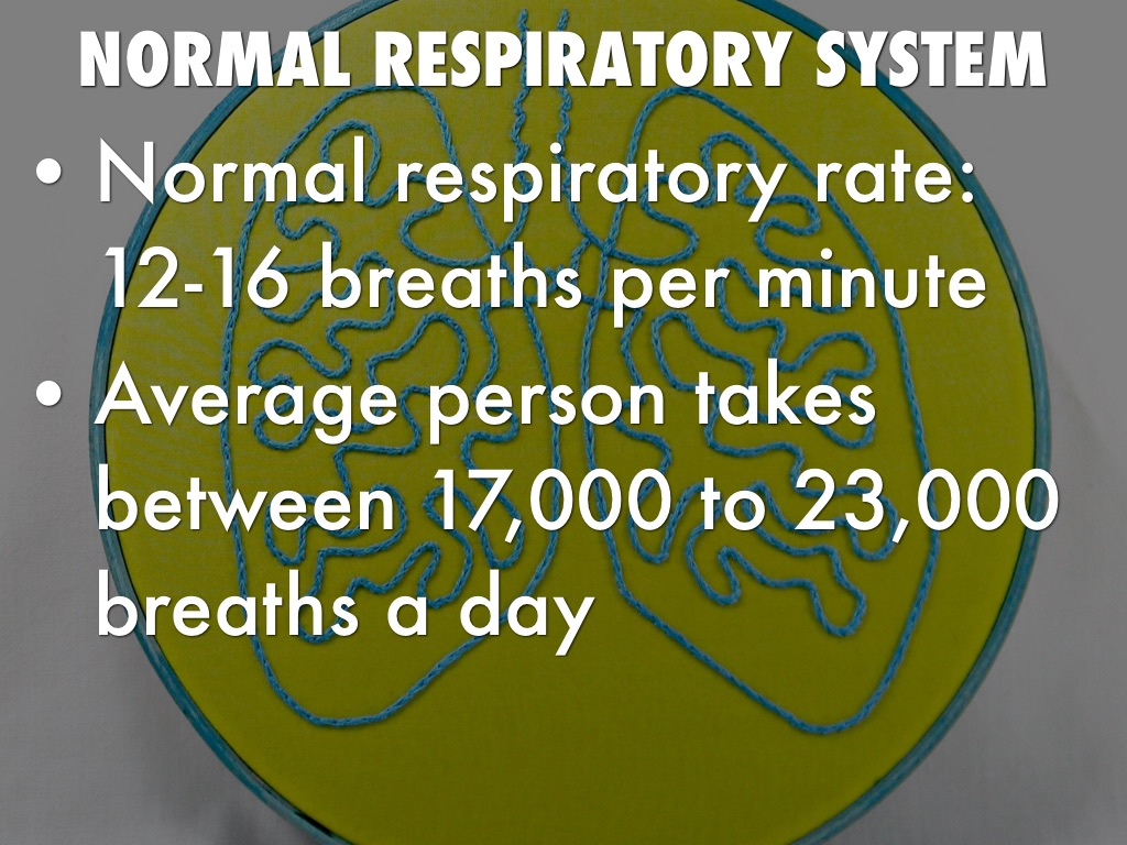 respiratory rate The normal body temperature of a person varies depending on gender, recent activity, food and fluid consumption, time of day, and, in women, the stage of the menstrual cycle normal body temperature can range from 978° f (365°c) to 99°f (372°c) for a healthy adult a person's body temperature.