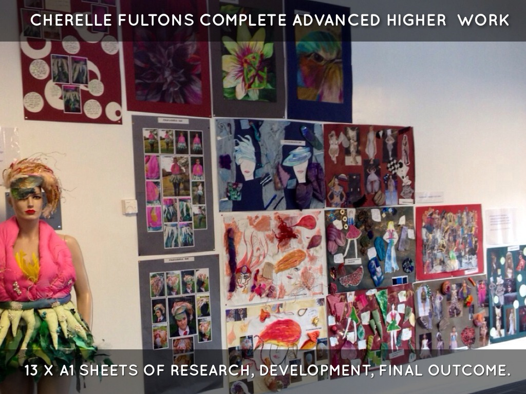 Master of arts in nursing thesis