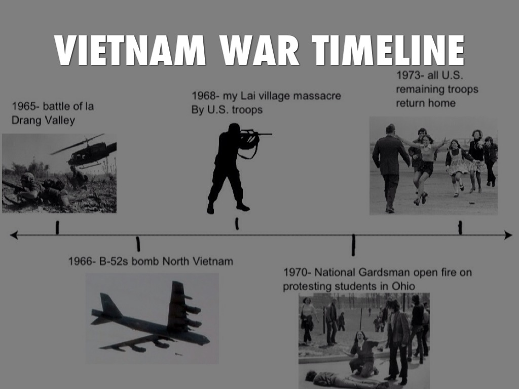vietnam war interview essay Majority of the hundreds of b-movies made about the vietnam war  images de  fiction d'une guerre oubliée', paper presented at the colloquium decolonisations,   he remarked in an interview: 'i want to do something earth-shaking'68.