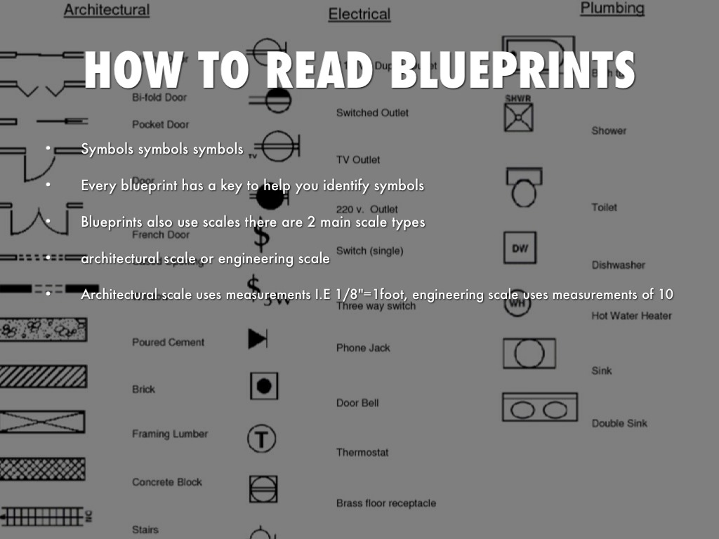 How to read blueprints pro construction guide how to for How to read construction blueprints