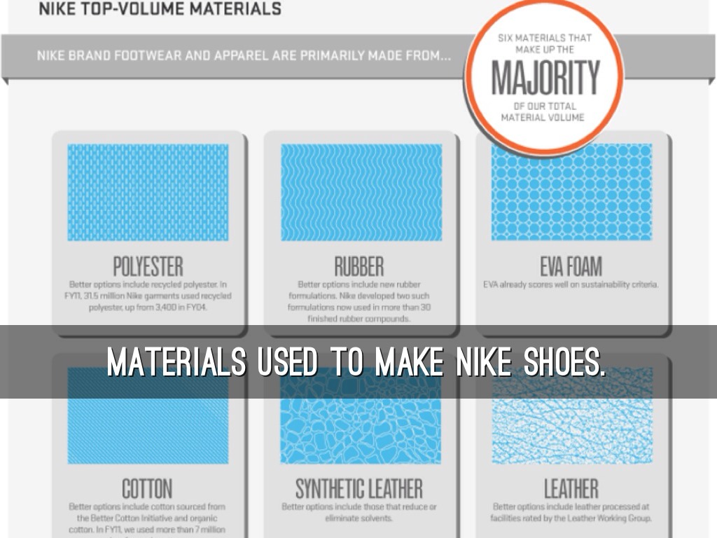 Nike shoes by 698778 for Waste material items useful