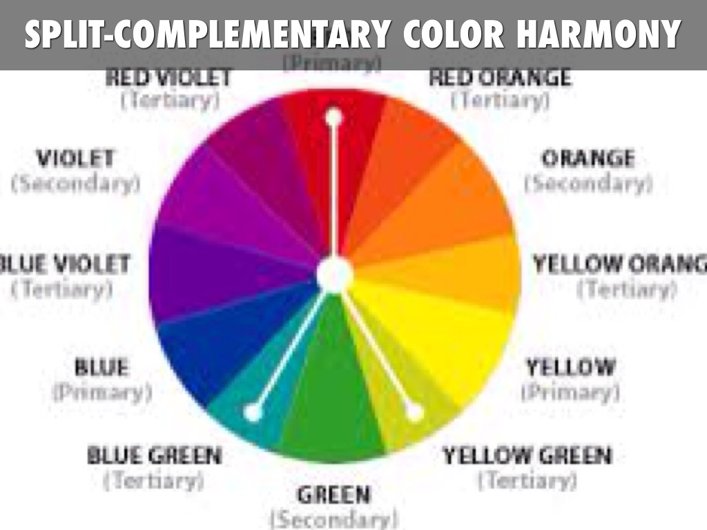 SPLIT COMPLEMENTARY COLOR HARMONY