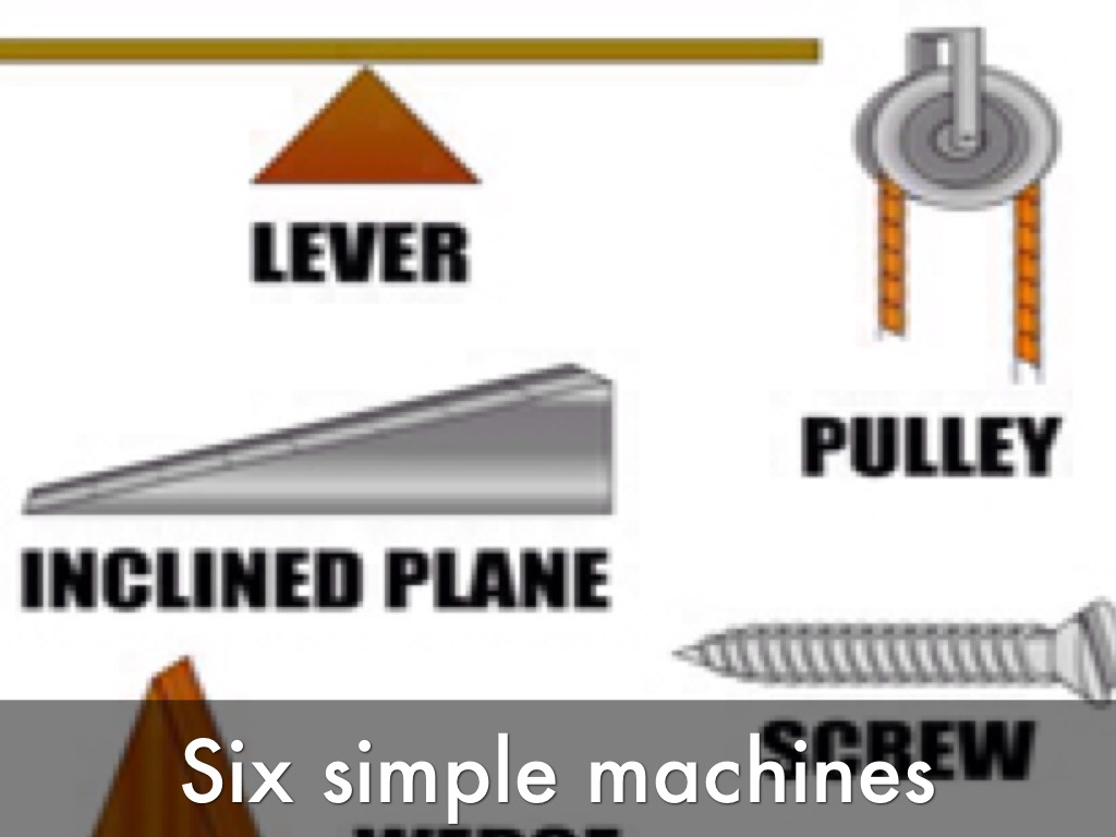 simple machines examples with pictures Simple machines sort cut and paste examples and definitions  simple machines sort cut and paste examples, definitions & create an invention  here are pictures .