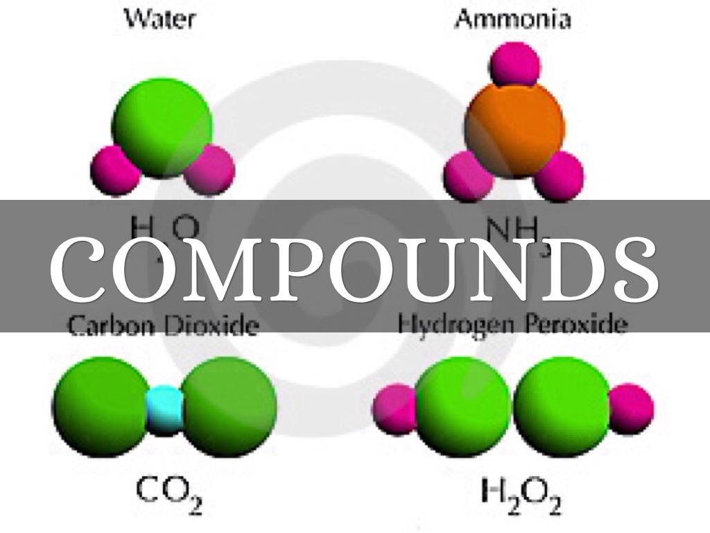 Compound Chemistry Related Keywords - Compound Chemistry ...