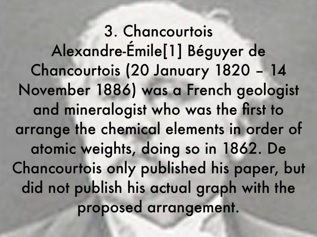 Johann dobereiner contribution to the periodic table gallery scientists by jmkx8599 johann wolfgang dbereiner 13 december 1780 24 march 1849 was a german chemist gamestrikefo Gallery
