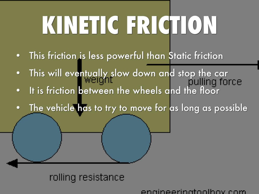 Mousetrap car won t move - Kinetic Friction