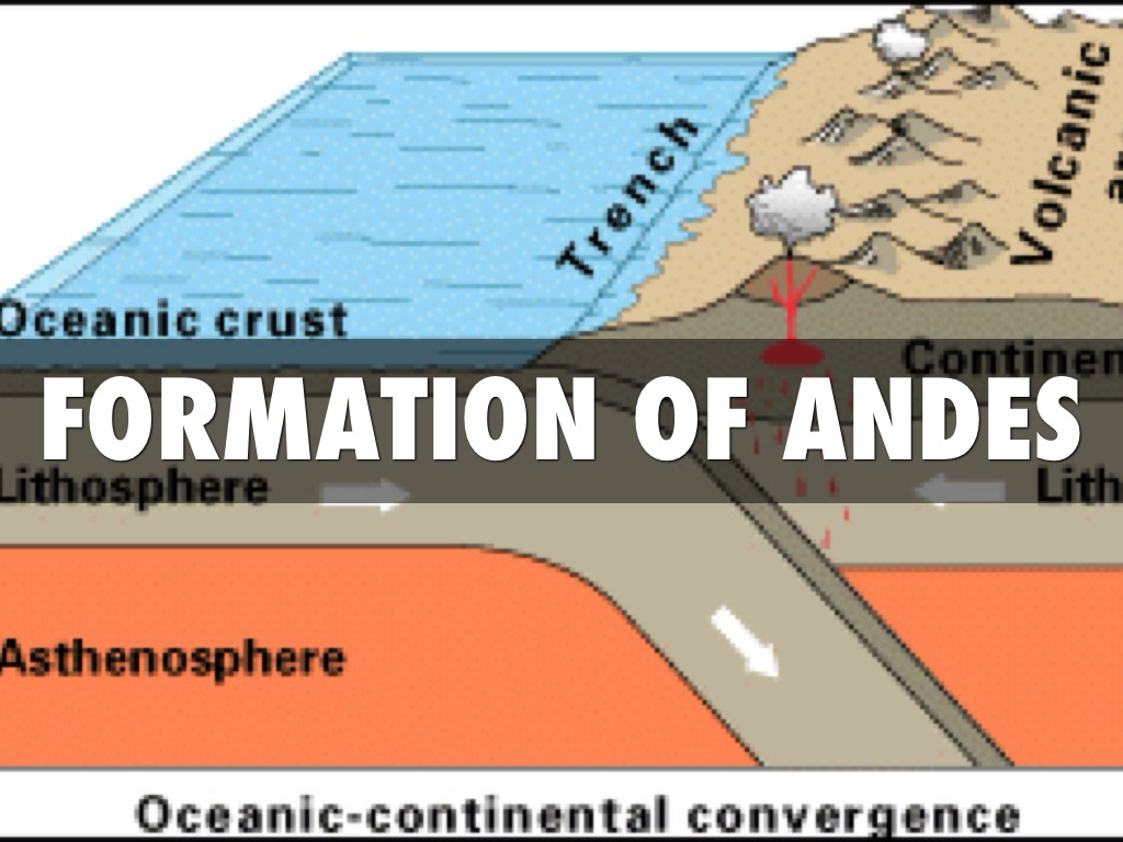 formation of andes