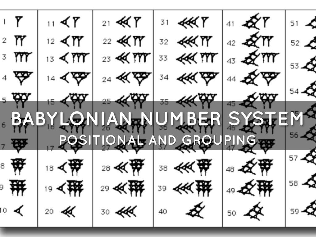 Babylonian Number System 1 100 | www.pixshark.com - Images ...