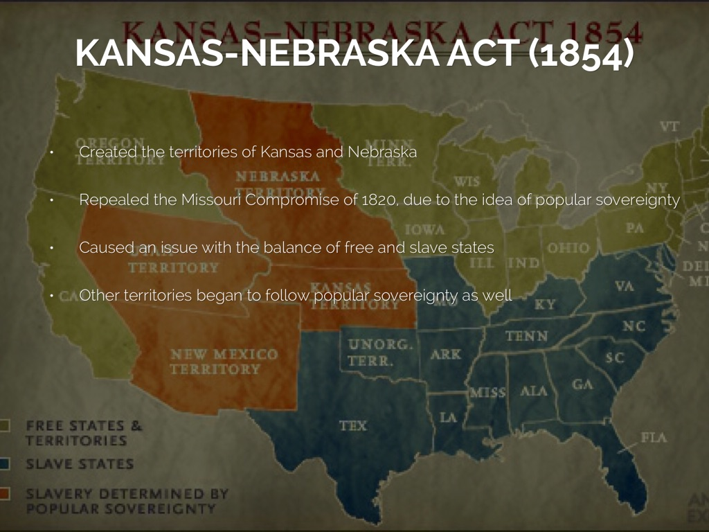 Kansas–Nebraska Act