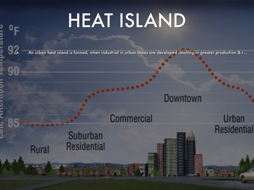 explain how urban heat islands develop Urban heat island lesson plans background information pdf this urban heat island unit can be used in the classroom in a variety of ways the full sequence of lessons.