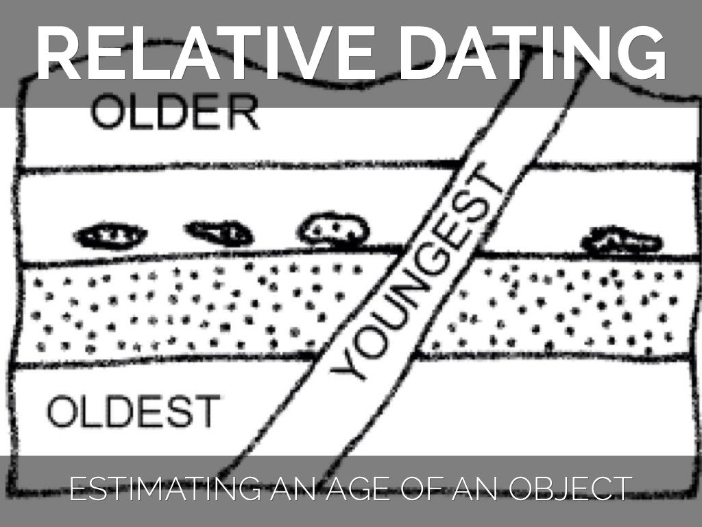 relative dating geology definition How to determine to geologic sequence of events from a rock cross section visit my website at mikesammartanocom to check out recent blog entries, videos, a.