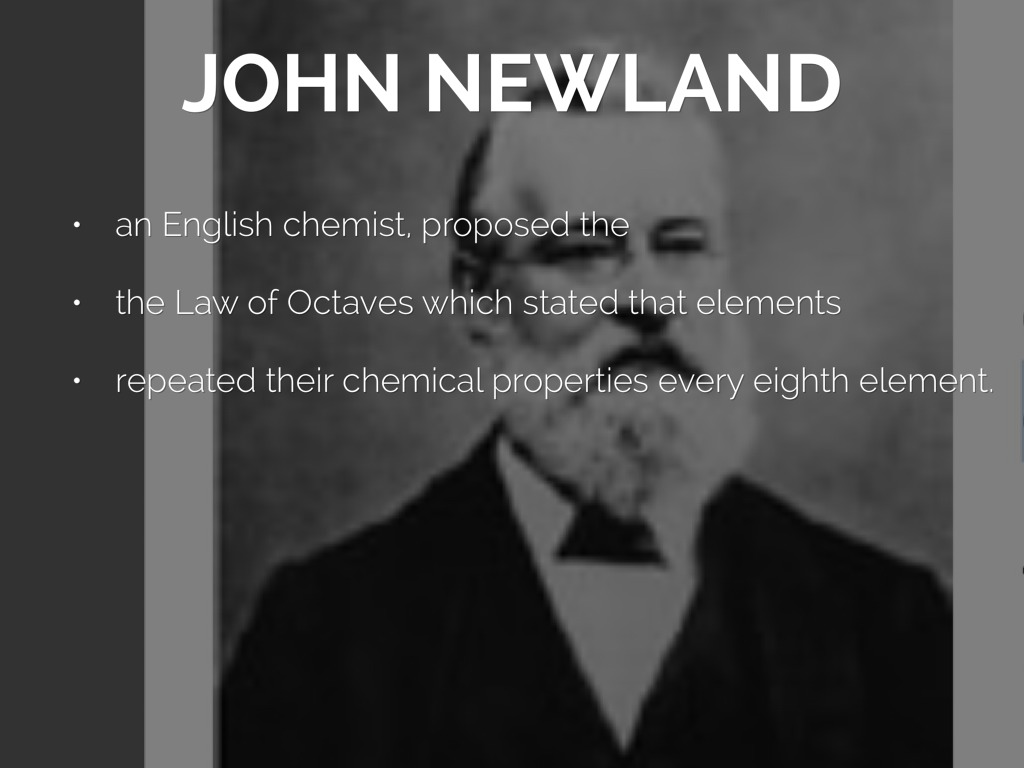 The Contribution Of John Newlands To Homework Service