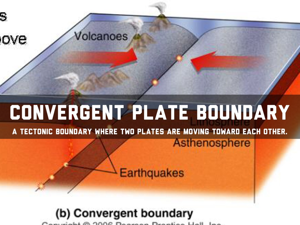 an analysis of the convergent plate boundary Example of a convergent boundary stephen smeed loading plate boundaries convergent, divergent, and transform boundaries 2 - duration: 8:39.