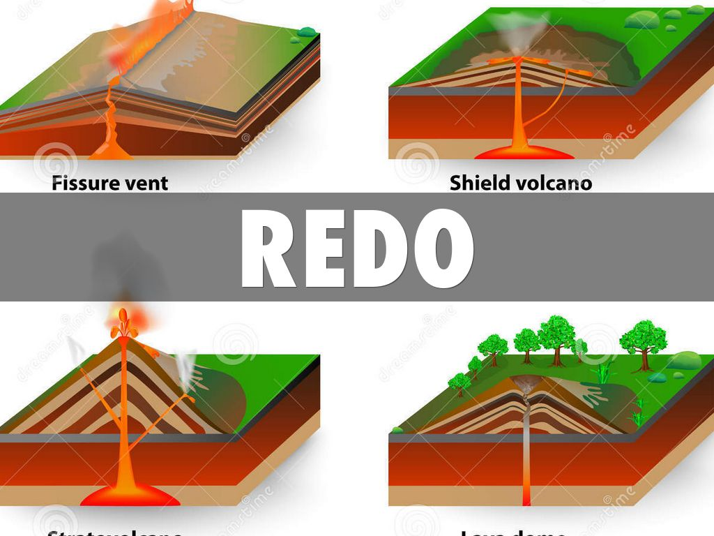 Fissure vent diagram wiring source natural disasters by erikadaninjia rh haikudeck com lava dome fissure volcano diagram ccuart Image collections