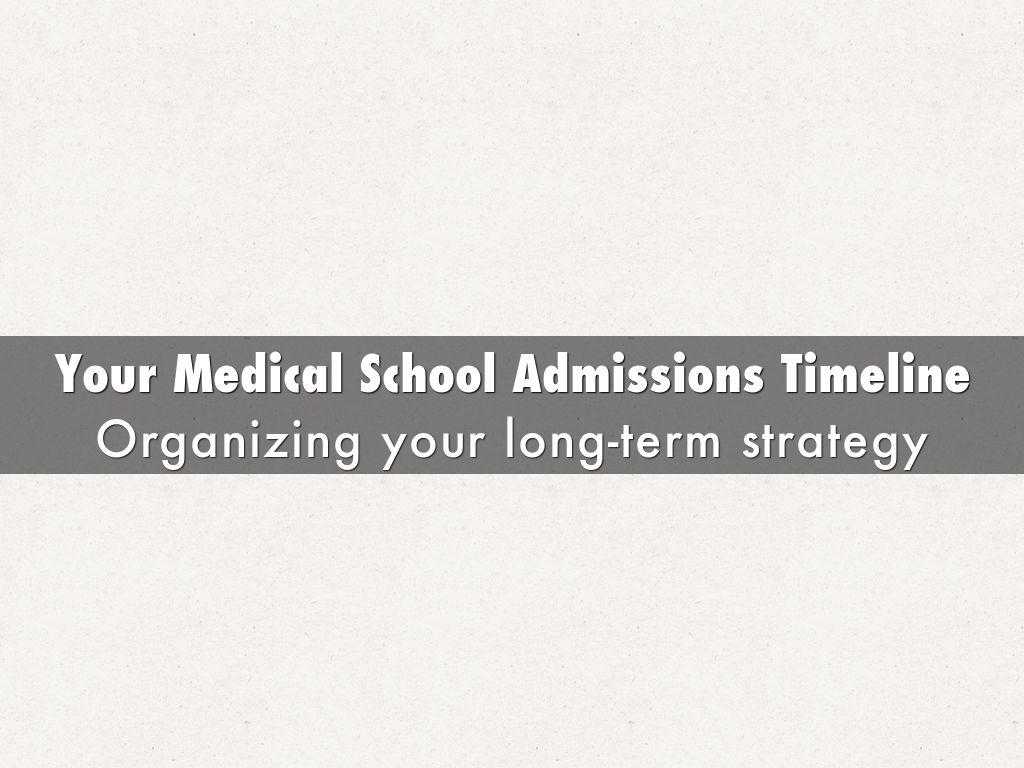 Your Medical School Admissions Timeline