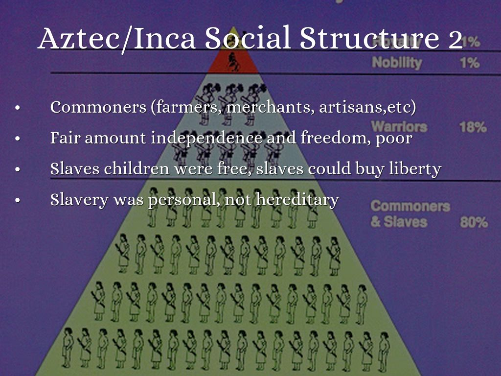 inca social structure in english - photo #6