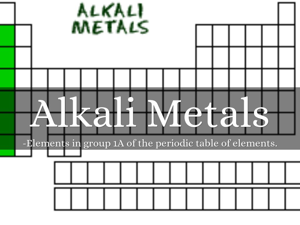 Chem vocabulary by 1315075575 alkali metals elements in group 1a of the periodic table urtaz Image collections