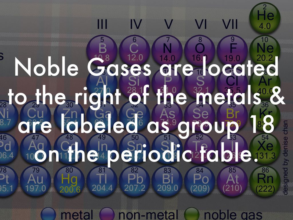 Noble gases by araceli melgoza where are noble gases located on the periodic table gamestrikefo Images
