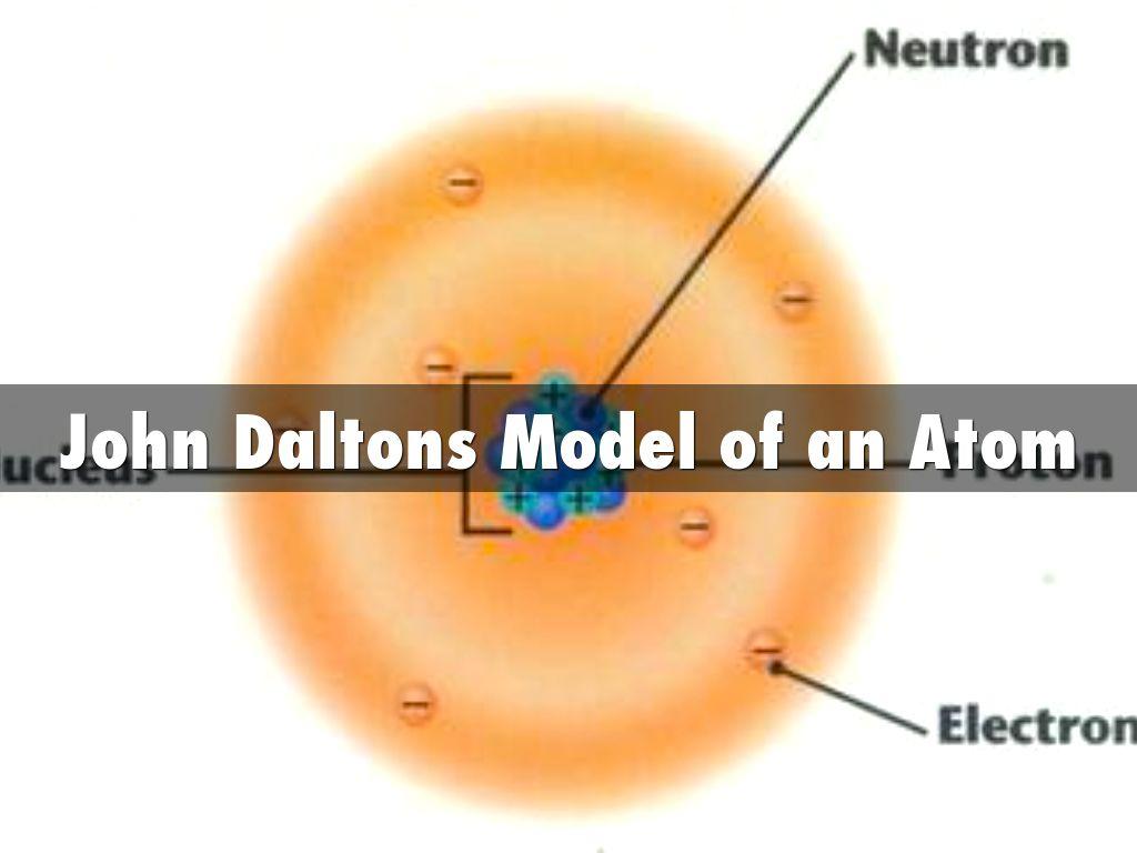 a history of atomic theory by john dalton Democritus john dalton ernest rutherford robert milikan niels bohr erwin schrodinger werner heisenberg james chadwick.