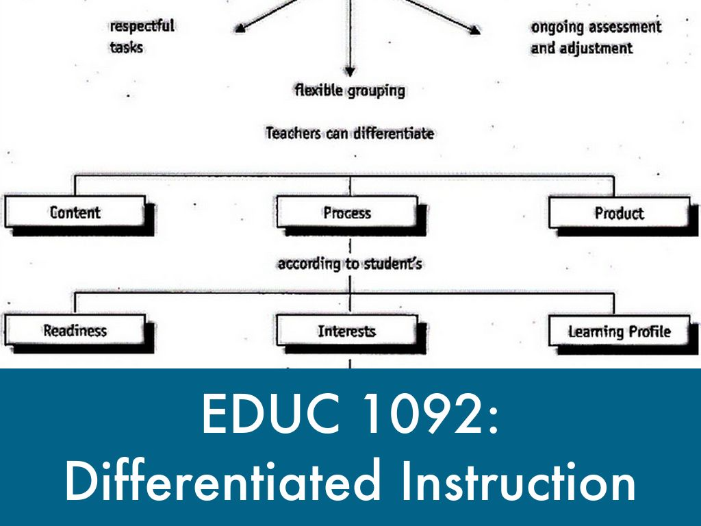 EDUC-1092: Differentiated Instruction
