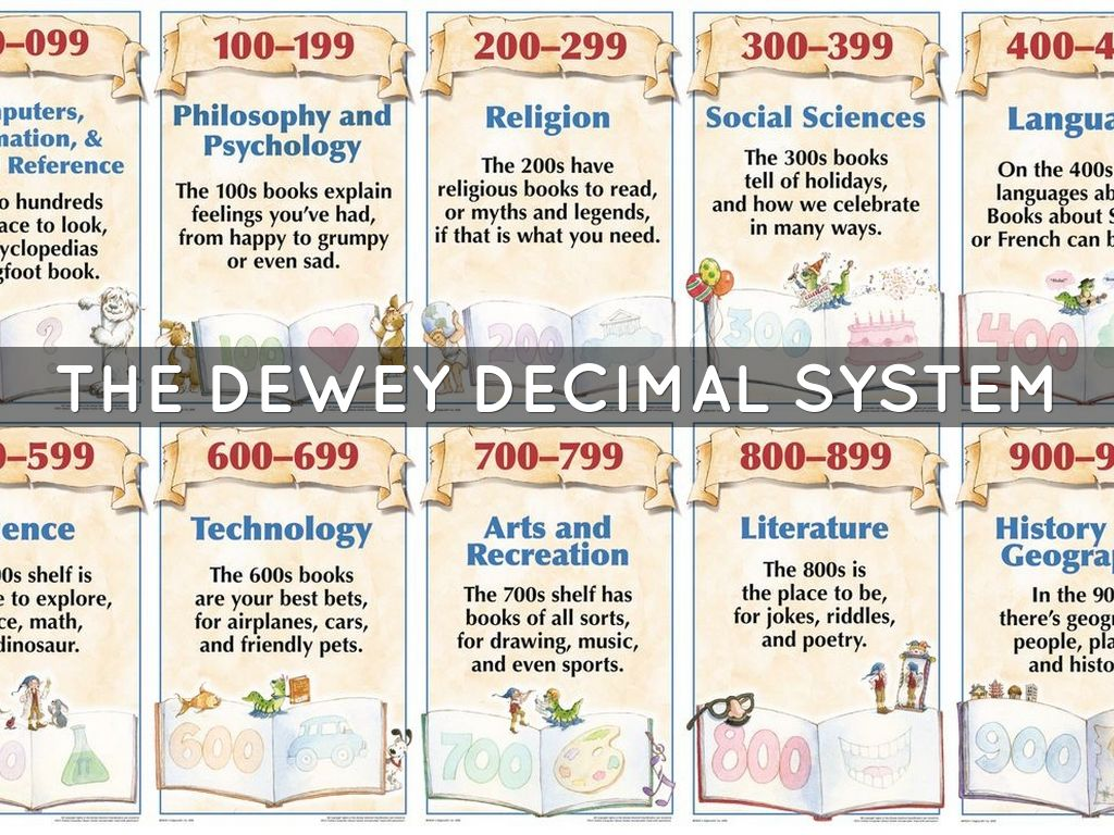 how to learn the dewey decimal system