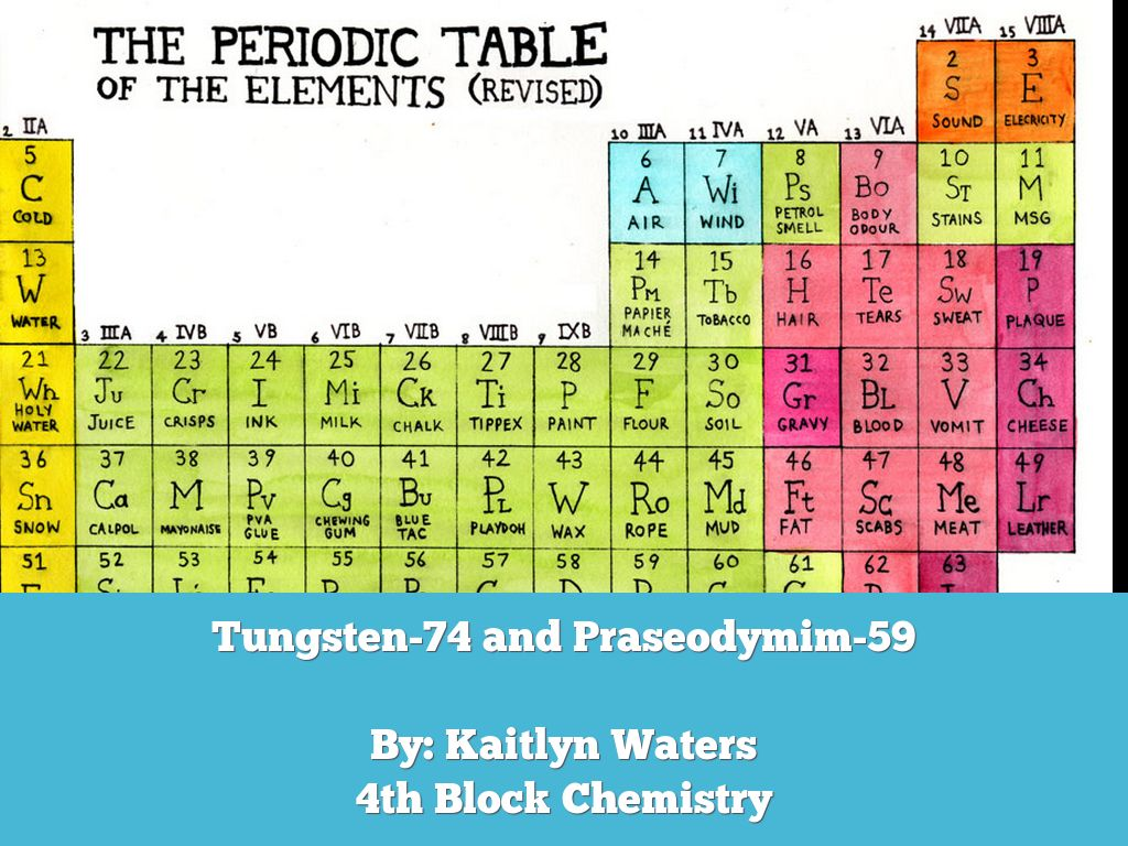 Periodic table of elements project by kaitlyn waters periodic table of elements project urtaz Images