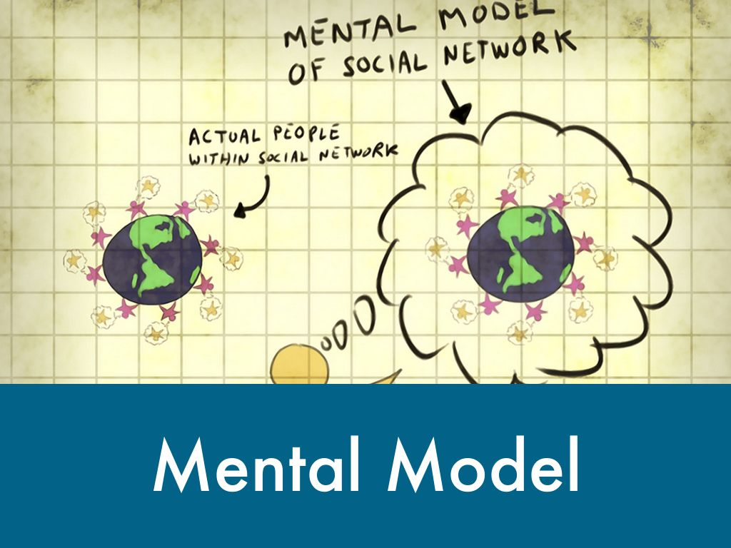 mental process mental models essay 43 3 attitudes and rights recovery oriented mental health practice: • involves listening to, learning from and acting upon communications from the individual and their carers about what is important to each individual.