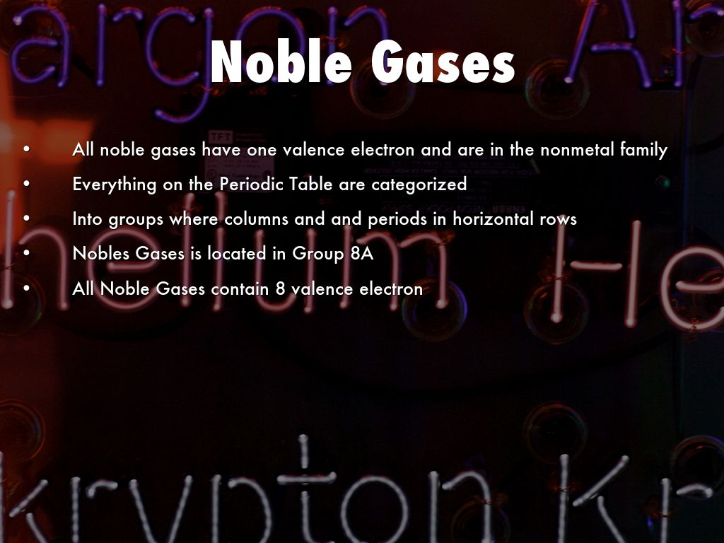 Noble gasses by jlopezr1061 noble gasses gamestrikefo Images