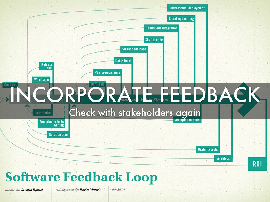incorporating feedback This feature is not available right now please try again later.