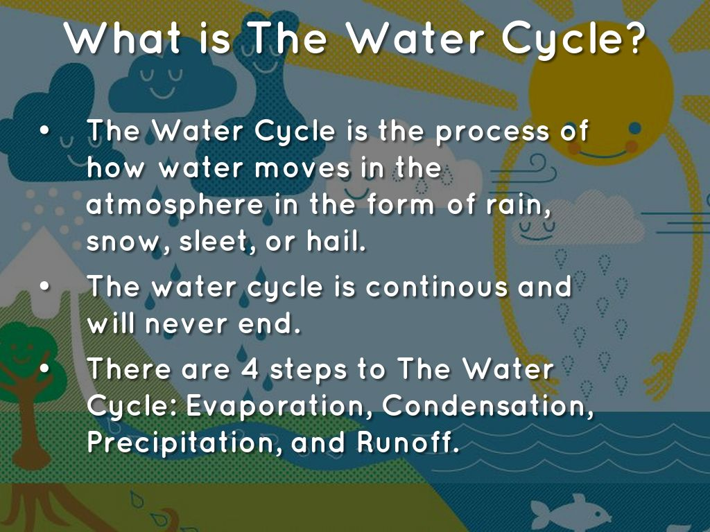 Worksheets Speech In Watercycl the water cycle by amiyaa brown what is cycle