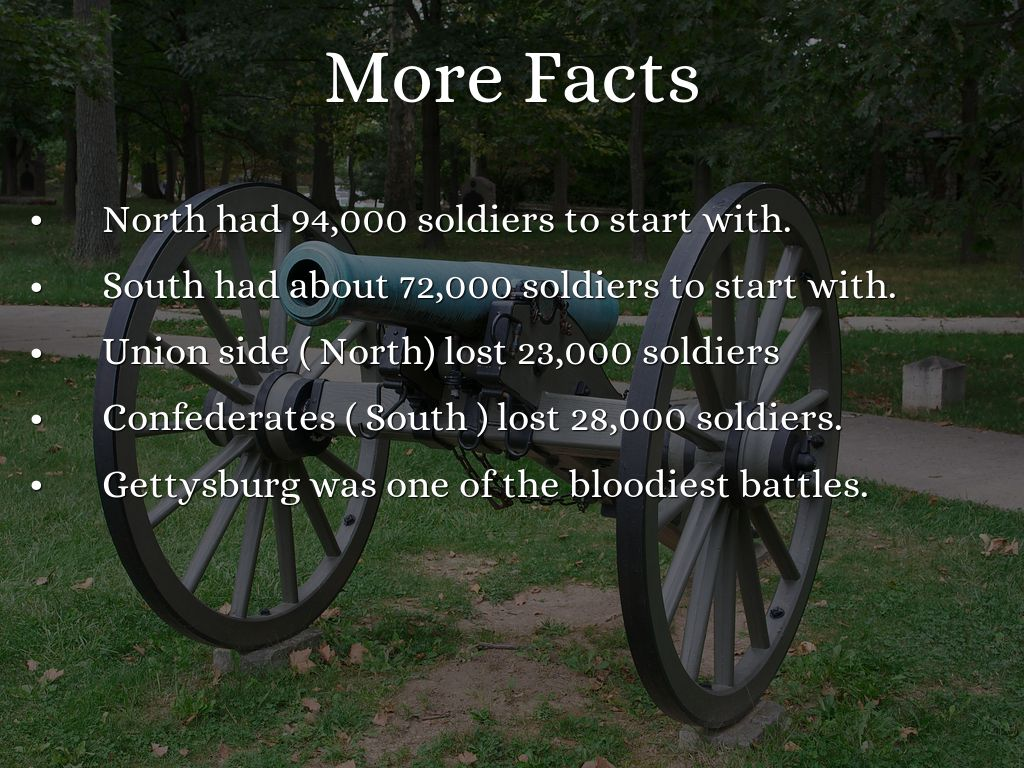 The Battle of Gettysburg by s125089