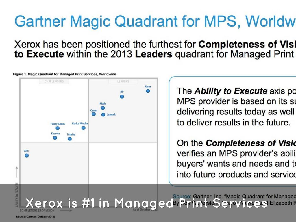 quality management and xerox Fuji xerox journey  with real time updates from fuji xerox devices, you can achieve the targets you set for your total quality management processes.
