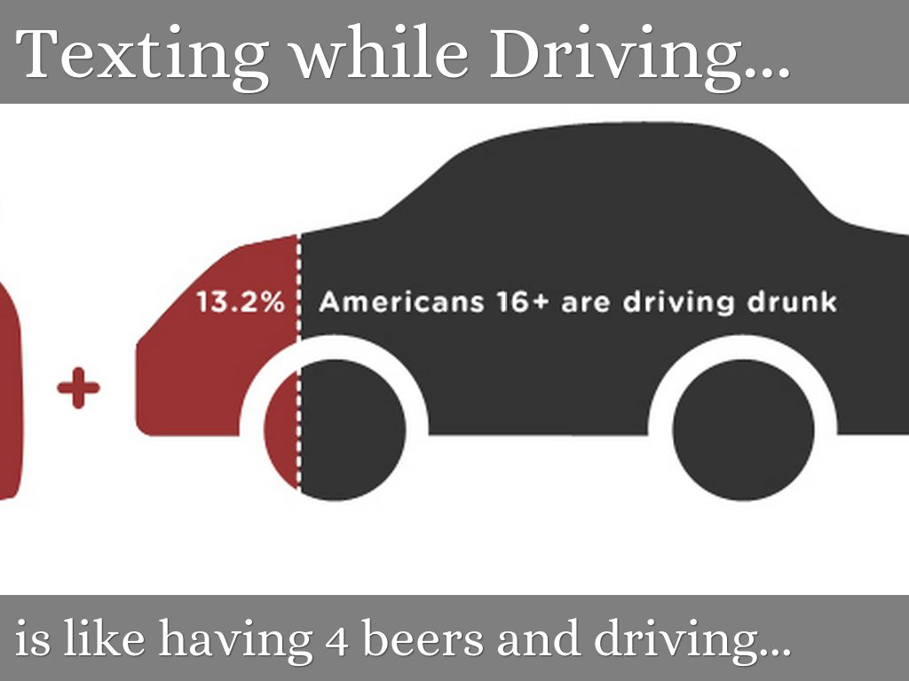 drunk driving vs texting while driving essays Driving under the influence, driving while intoxicated, drunken driving, drunk driving, operating under the influence, drinking and driving, or impaired driving is the crime of driving a motor vehicle while impaired by alcohol or other drugs including those prescribed by physicians.
