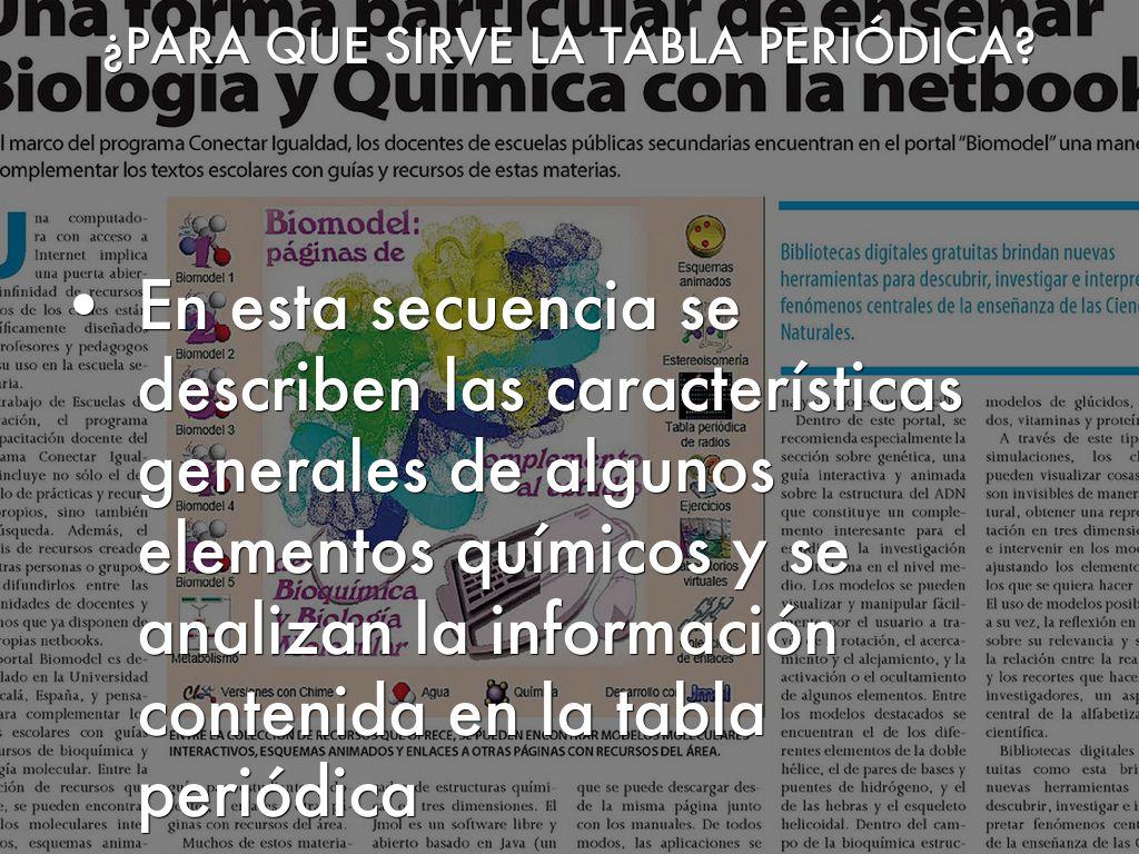 Tabla peridica by luzly lopez reyes para que sirve la tabla peridica urtaz Image collections