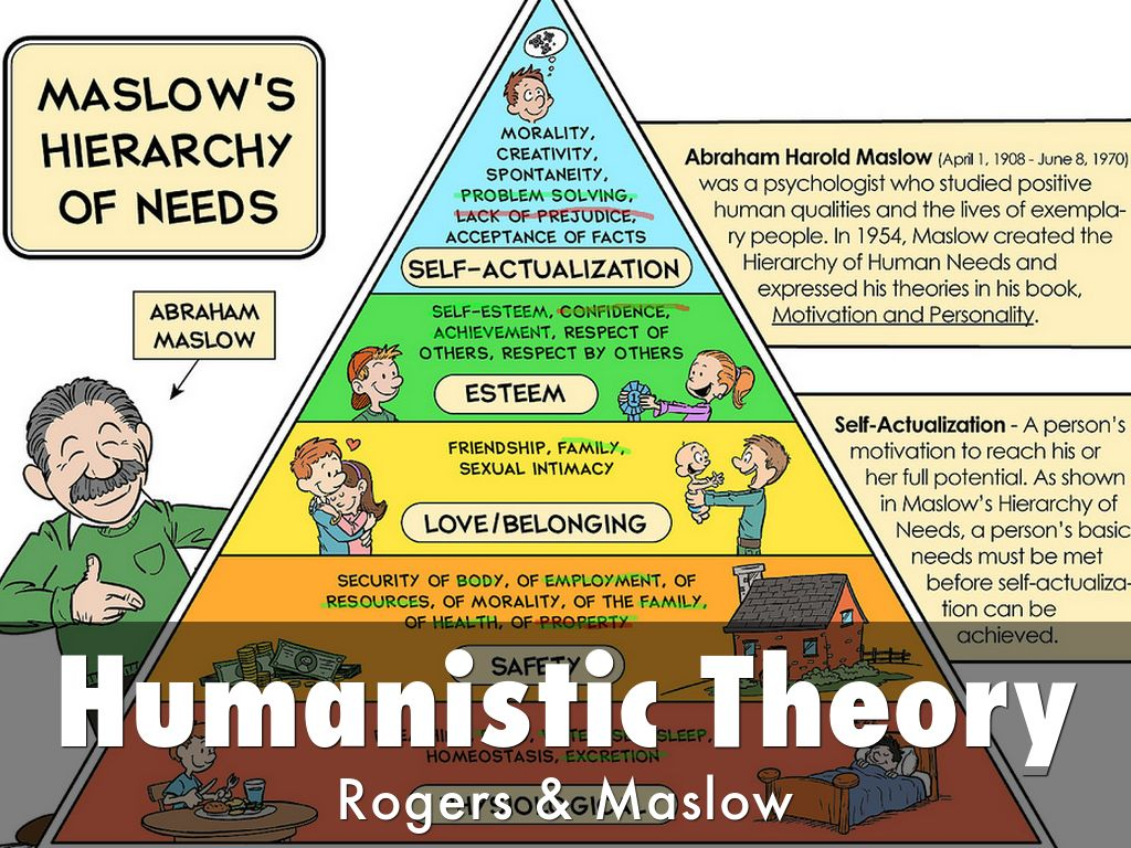 humanistic approach to the teaching and Humanistic psychology views humans as holistic individuals capable of determining their own behaviors and goals read on to find out about the.