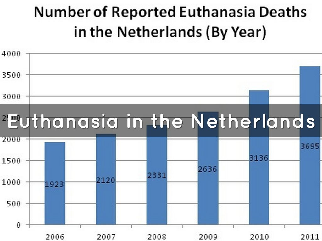 euthanasia case studies netherlands The legal debate concerning euthanasia in the netherlands took off with the postma case in 1973, concerning a physician who had facilitated the death of her mother.