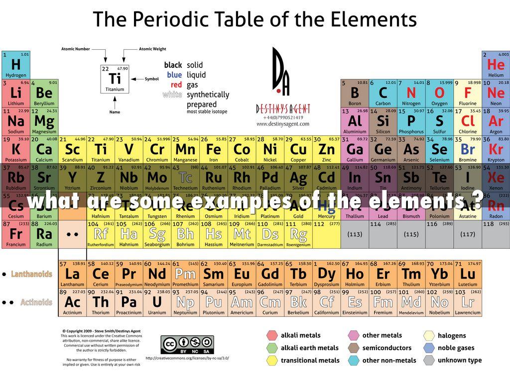 zirconium atom and nearest noble gas