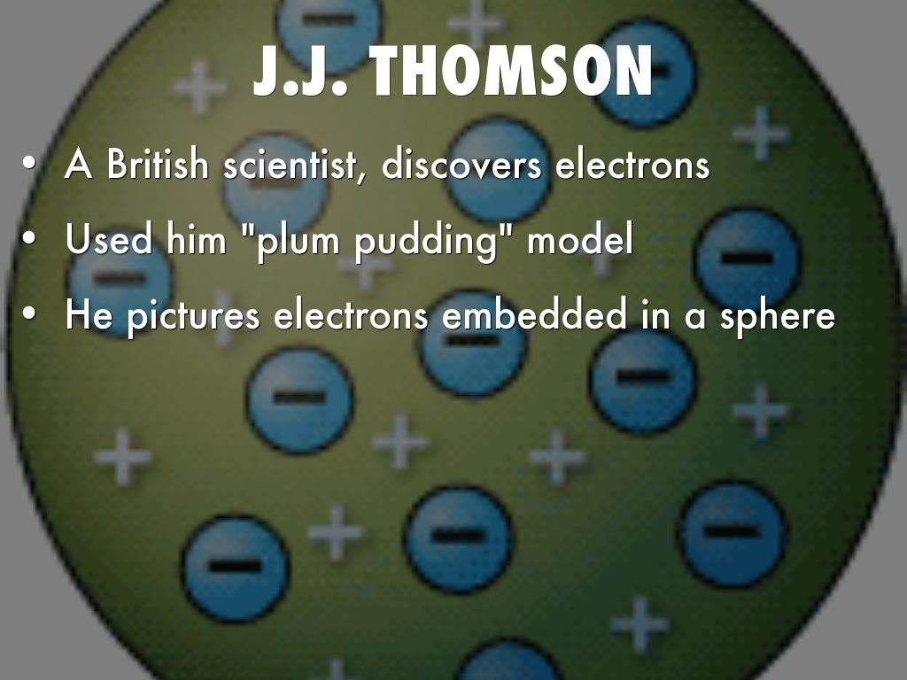the contributions and works of j j thomson One of thomson's greatest contributions to modern science was in his role as a highly  jj thomson and the discovery of the  works by j j thomson at project.