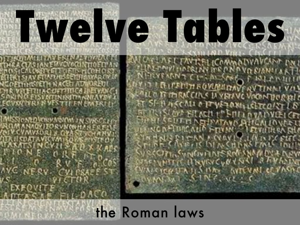Copy of ancient rome by chodges for 12 table laws