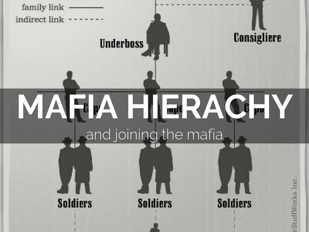 the american mafia The american mafia or italian-american mafia, is the highly organized italian- american criminal society the organization is often referred to by members as.