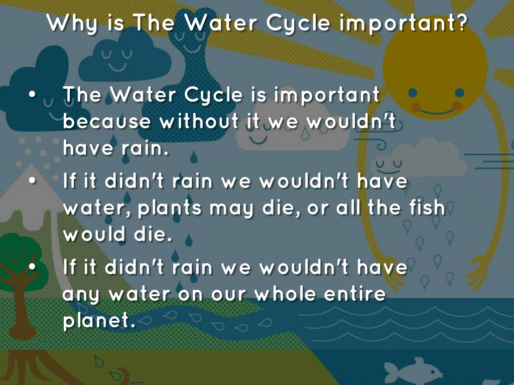 Worksheets Speech In Watercycl the water cycle by amiyaa brown why is important