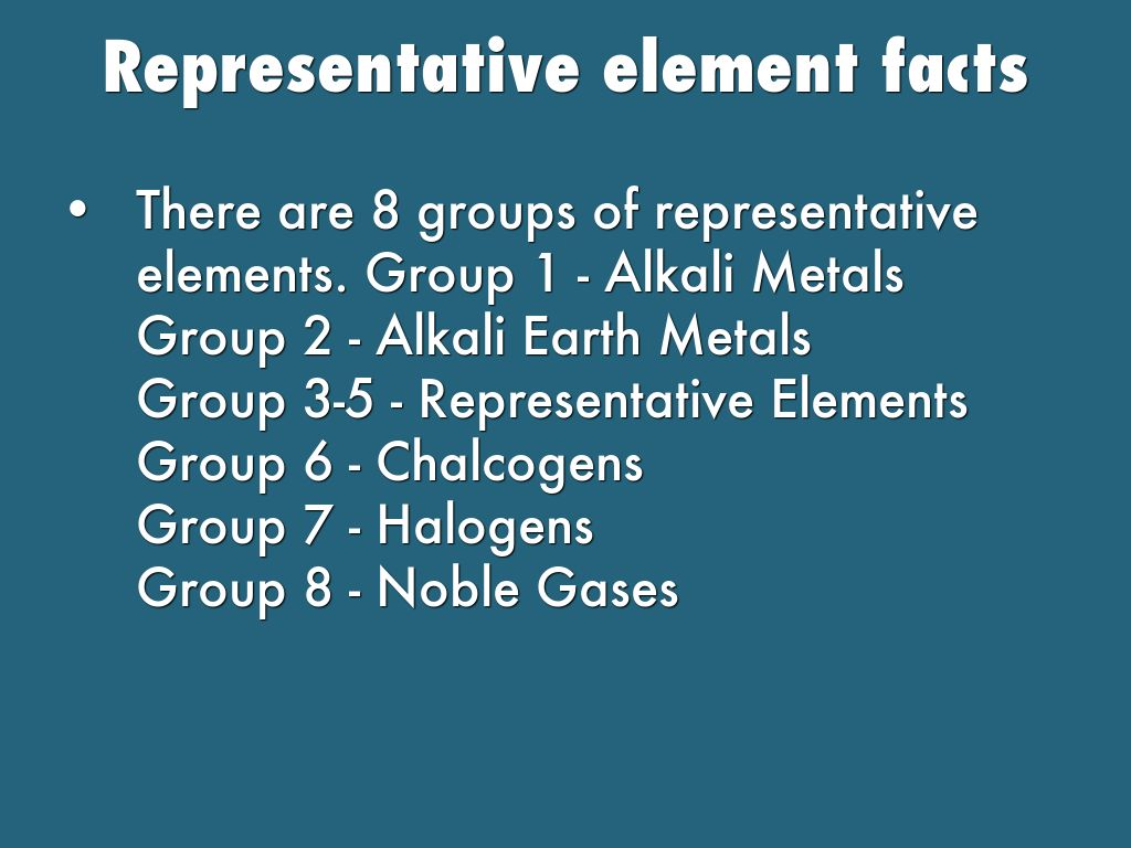 Representative and transition elements by jade bailey representative elements gamestrikefo Image collections