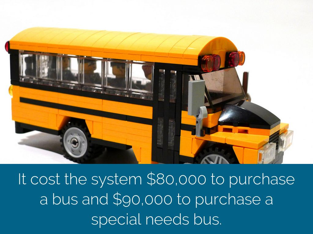how much does it cost to buy a school