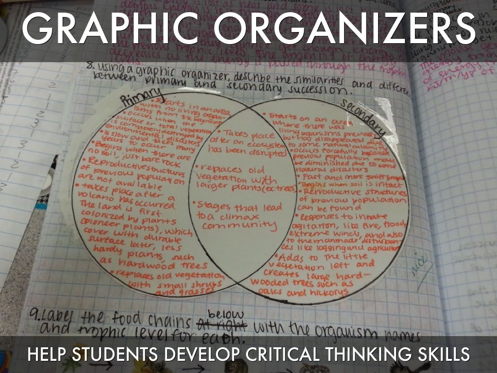 how to help students develop critical thinking skills I've been contributing responses to a san diego union tribune project called education mattersone of the recent questions was  how do you help students develop critical thinking skills i didn't want to write a textbook answer i wanted to tell a story about working with students.